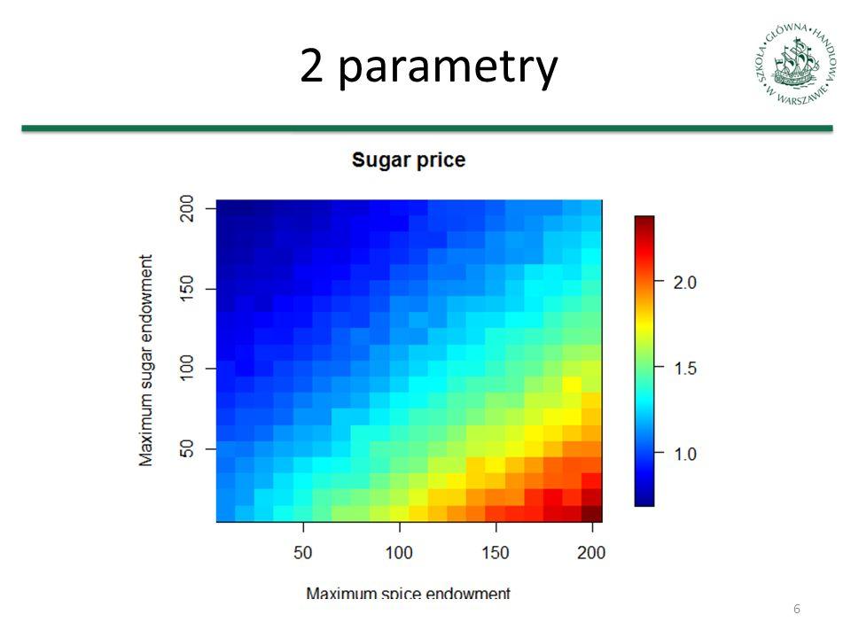 2 parametry 6