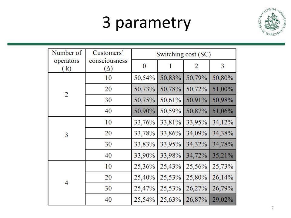 3 parametry 7