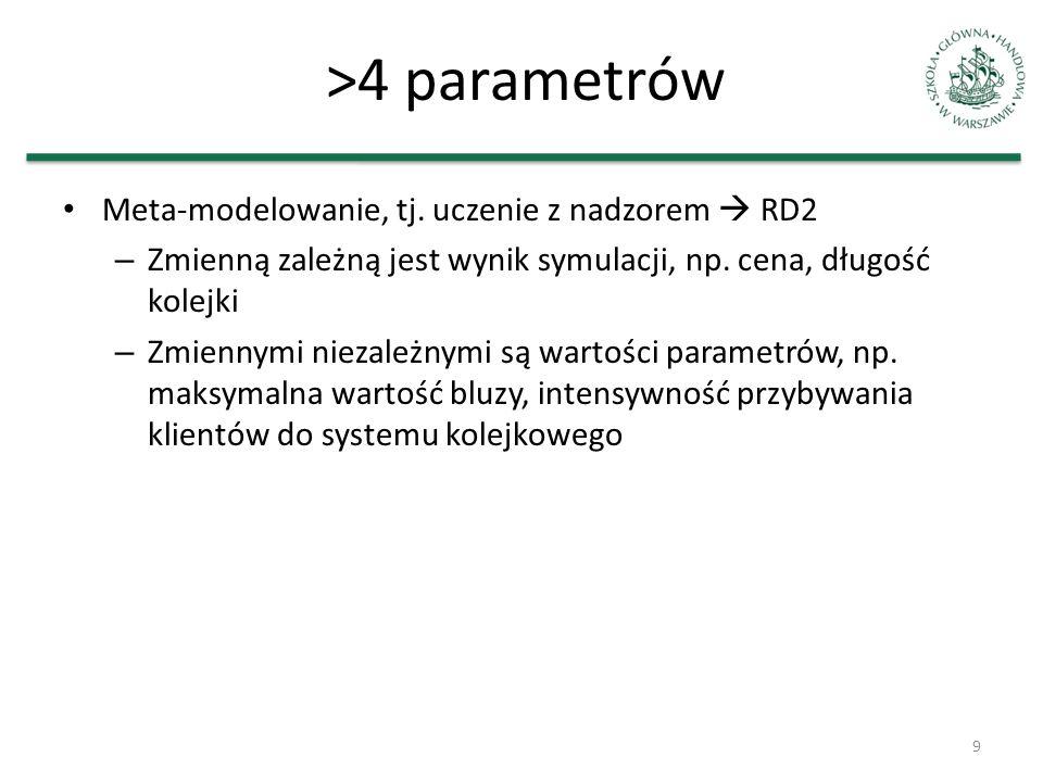 >4 parametrów Meta-modelowanie, tj. uczenie z nadzorem RD2 – Zmienną zależną jest wynik symulacji, np. cena, długość kolejki – Zmiennymi niezależnymi