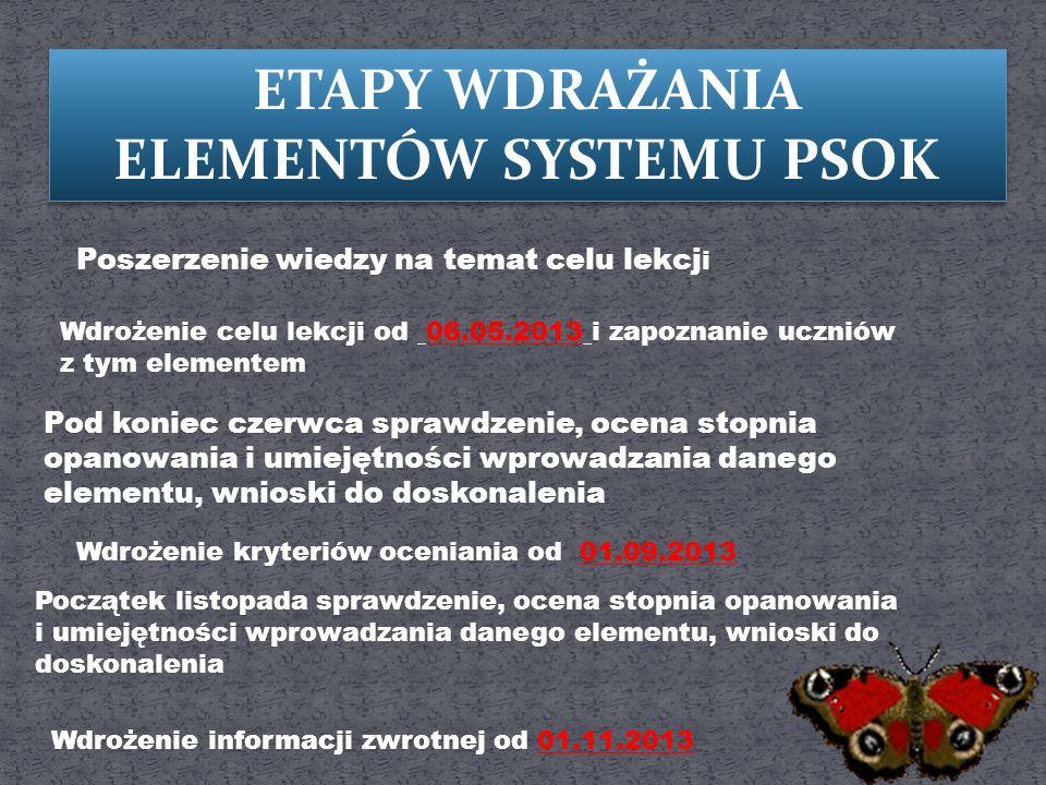 ETAPY WDRAŻANIA SYSTEMU PSOK 1.Zapoznanie z filozofią i założeniami systemu 2.Decyzja Rady Pedagogicznej o wdrożenia systemy 3.Powołanie sztabu, którego zadaniem będzie dopracowanie systemu 4.Akceptacja opracowanego systemu przez Radę Pedagogiczną 5.Monitoring i pomiary systemy 6.Ewaluacja systemu 7.Certyfikacja 8.Doskonalenie systemu 1.Zapoznanie z filozofią i założeniami systemu 2.Decyzja Rady Pedagogicznej o wdrożenia systemy 3.Powołanie sztabu, którego zadaniem będzie dopracowanie systemu 4.Akceptacja opracowanego systemu przez Radę Pedagogiczną 5.Monitoring i pomiary systemy 6.Ewaluacja systemu 7.Certyfikacja 8.Doskonalenie systemu