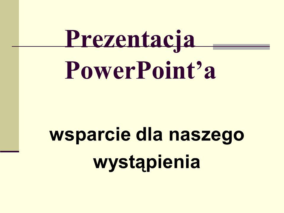 Prezentacja PowerPointa wsparcie dla naszego wystąpienia