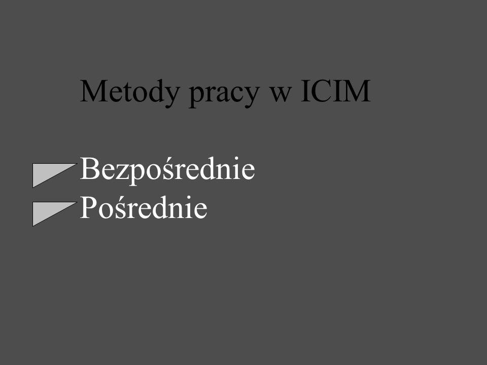Metody pracy w ICIM Bezpośrednie Pośrednie