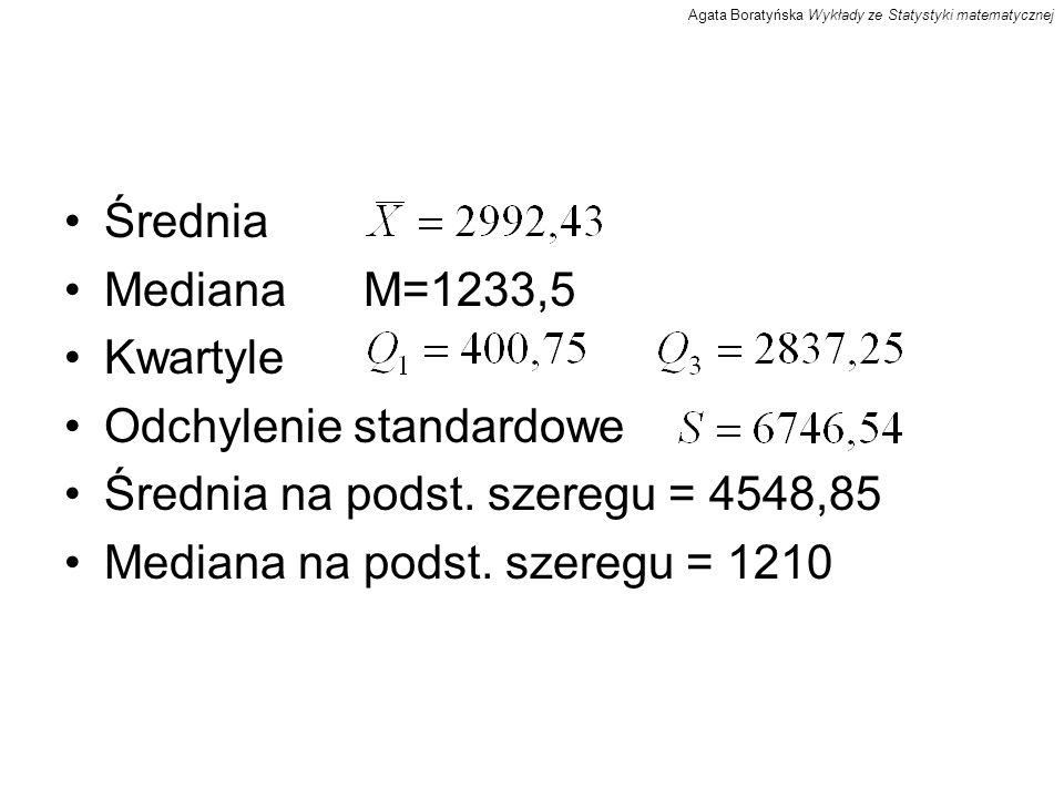 Średnia Mediana M=1233,5 Kwartyle Odchylenie standardowe Średnia na podst. szeregu = 4548,85 Mediana na podst. szeregu = 1210 Agata Boratyńska Wykłady