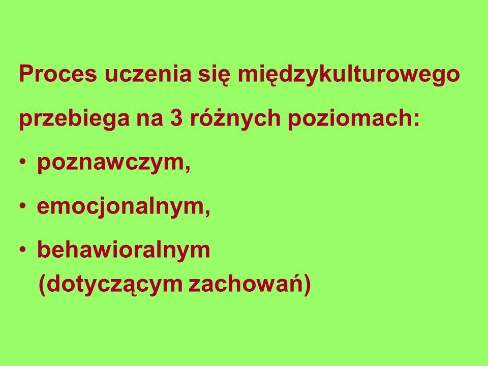 Przyczyny nieobecności edukacji międzykulturowej w polskich szkołach: niewystarczające przygotowanie nauczycieli z zakresu wiedzy i technik nauczania międzykulturowego; trudności w osiągnięciu przez nauczyciela własnej kompetencji międzykulturowej - brak znajomości języków obcych i niewystarczające przekonanie o znaczeniu tego typu edukacji; rzadka obecność tematyki międzykulturowej w podręcznikach, konieczność samodzielnego wyszukiwania materiałów źródłowych.