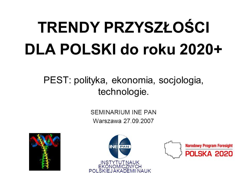 TRENDY PRZYSZŁOŚCI DLA POLSKI do roku 2020+ PEST: polityka, ekonomia, socjologia, technologie.