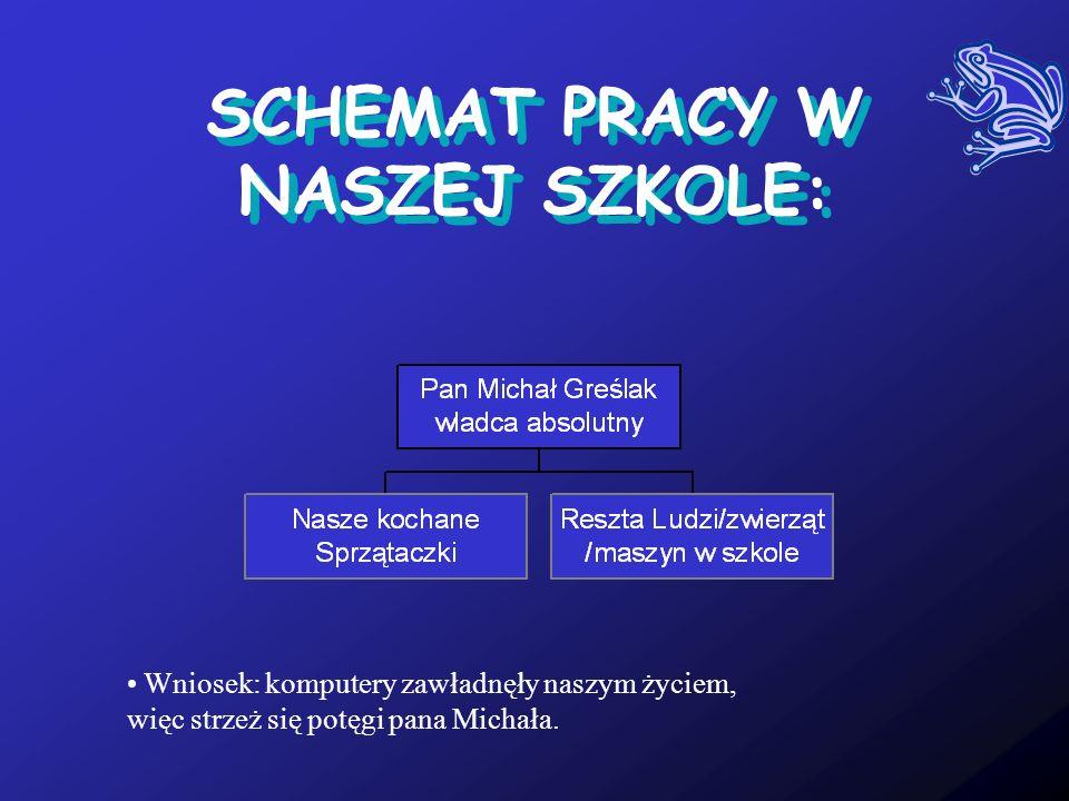SCHEMAT PRACY W NASZEJ SZKOLE: Wniosek: komputery zawładnęły naszym życiem, więc strzeż się potęgi pana Michała.