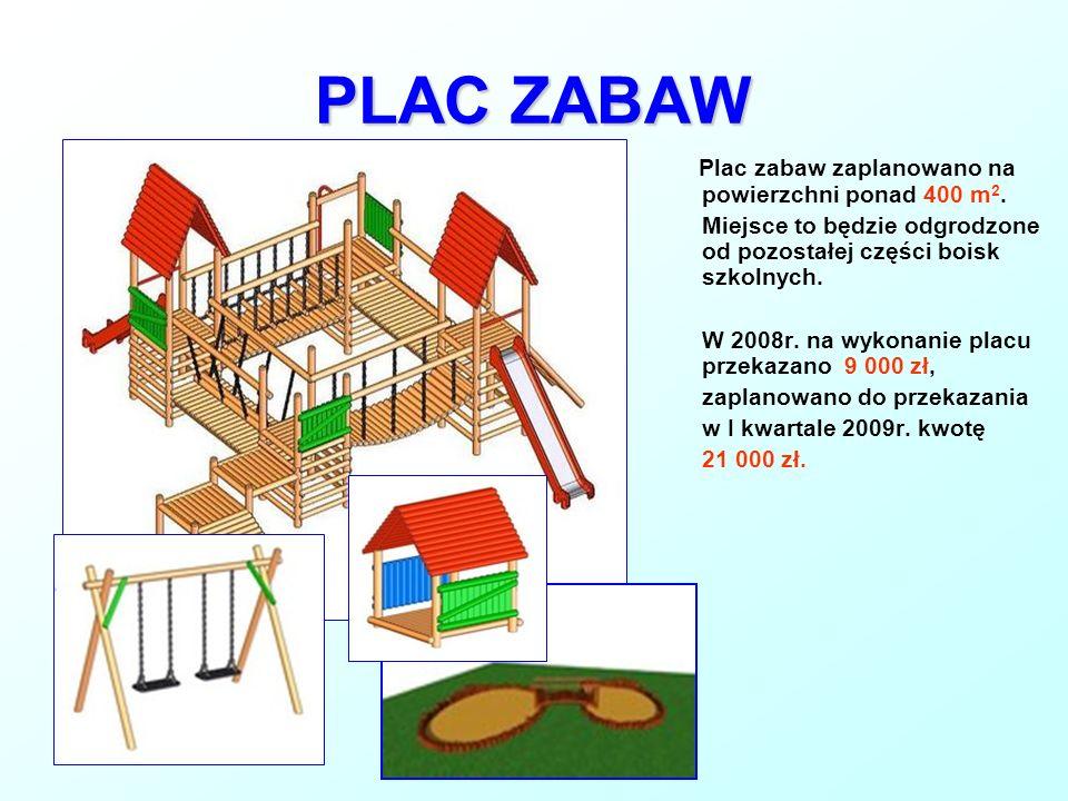 PLAC ZABAW Plac zabaw zaplanowano na powierzchni ponad 400 m 2. Miejsce to będzie odgrodzone od pozostałej części boisk szkolnych. W 2008r. na wykonan
