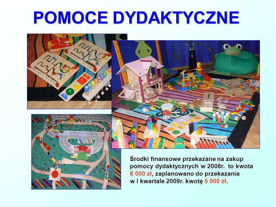 POMOCE DYDAKTYCZNE Środki finansowe przekazane na zakup pomocy dydaktycznych w 2008r. to kwota 8 000 zł, zaplanowano do przekazania w I kwartale 2009r