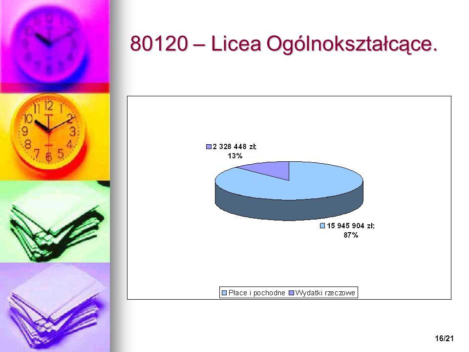 80120 – Licea Ogólnokształcące. 16/21