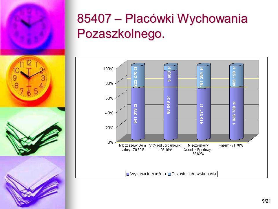 85407 – Placówki Wychowania Pozaszkolnego. 9/21