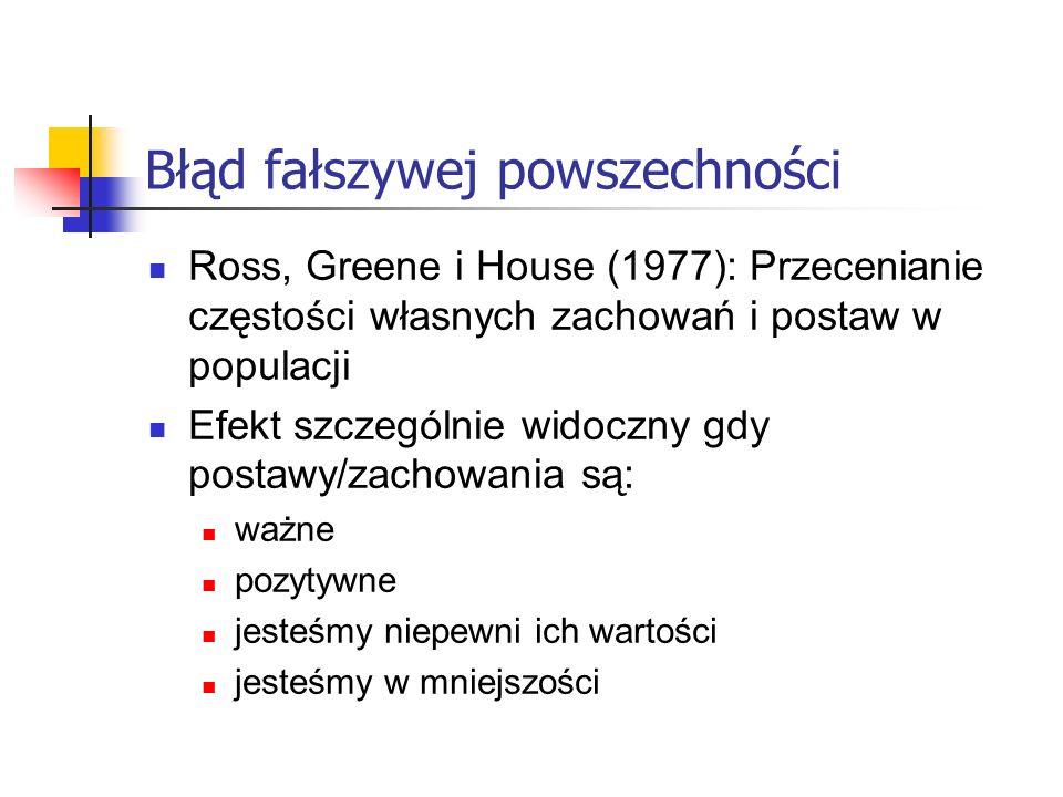 Błąd fałszywej powszechności Ross, Greene i House (1977): Przecenianie częstości własnych zachowań i postaw w populacji Efekt szczególnie widoczny gdy