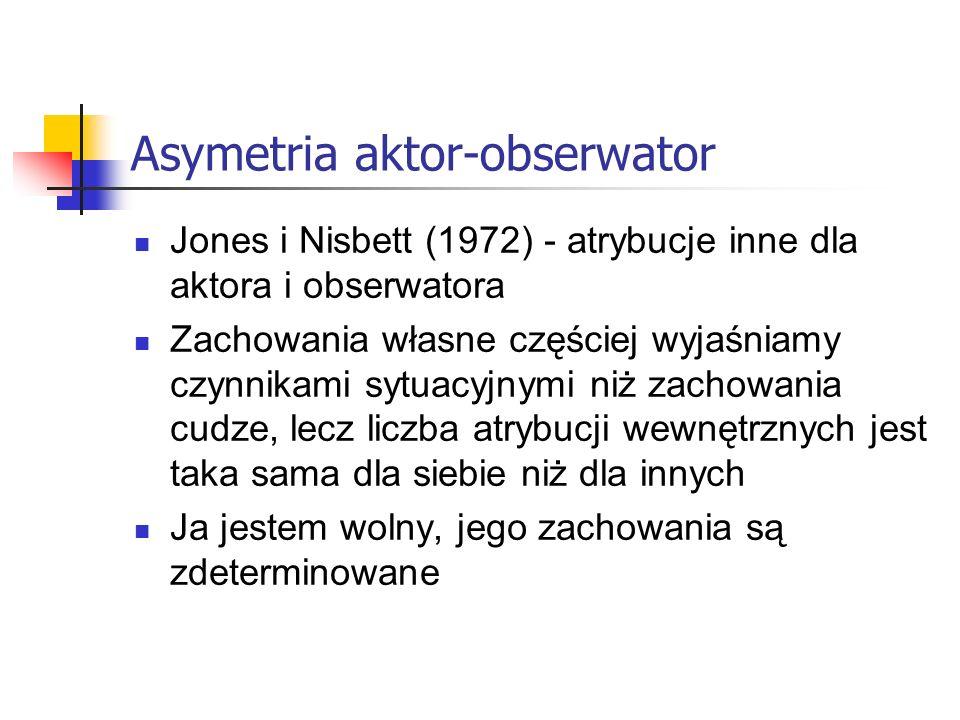 Asymetria aktor-obserwator Jones i Nisbett (1972) - atrybucje inne dla aktora i obserwatora Zachowania własne częściej wyjaśniamy czynnikami sytuacyjn