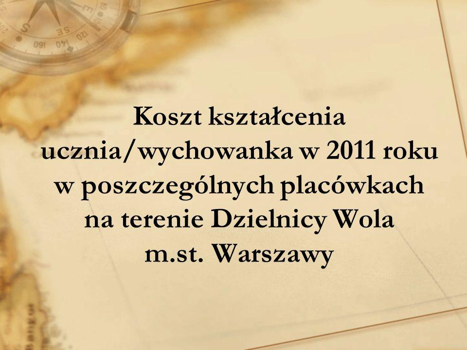 Koszt kształcenia ucznia/wychowanka w 2011 roku w poszczególnych placówkach na terenie Dzielnicy Wola m.st.