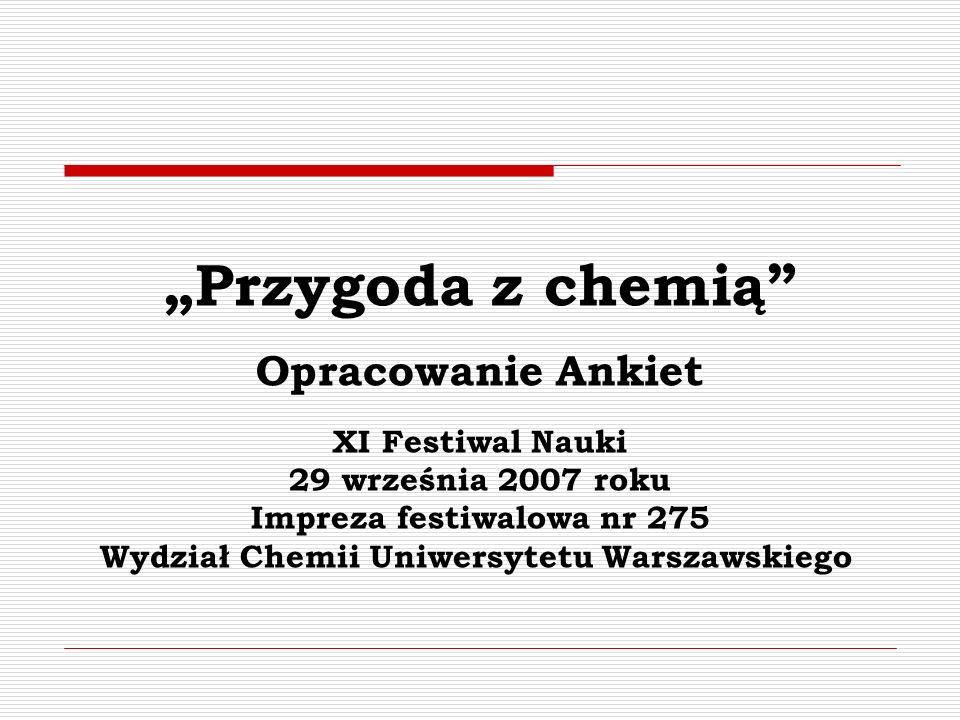 Przygoda z chemią Opracowanie Ankiet XI Festiwal Nauki 29 września 2007 roku Impreza festiwalowa nr 275 Wydział Chemii Uniwersytetu Warszawskiego
