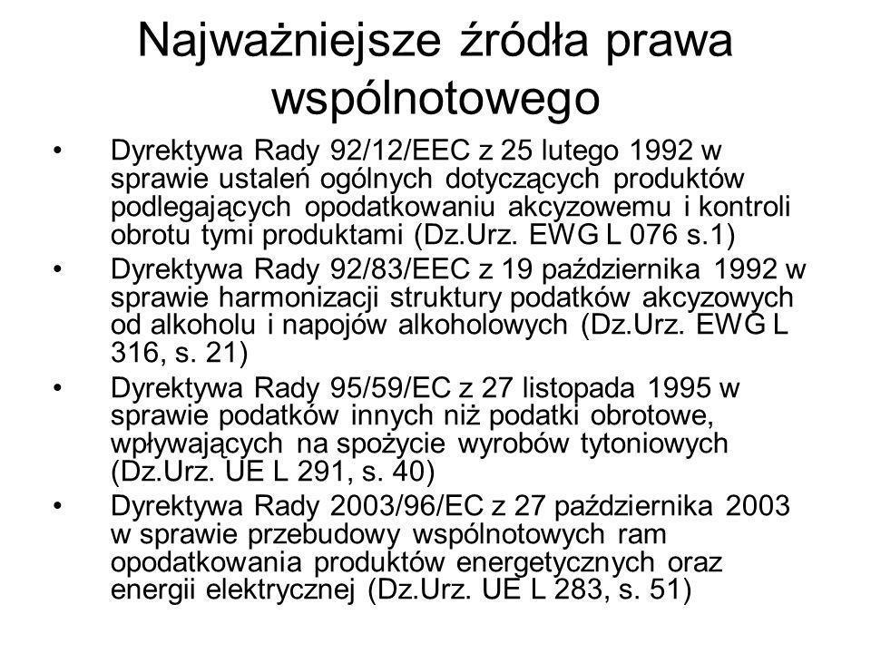 Wyroby akcyzowe (art.3 ust.