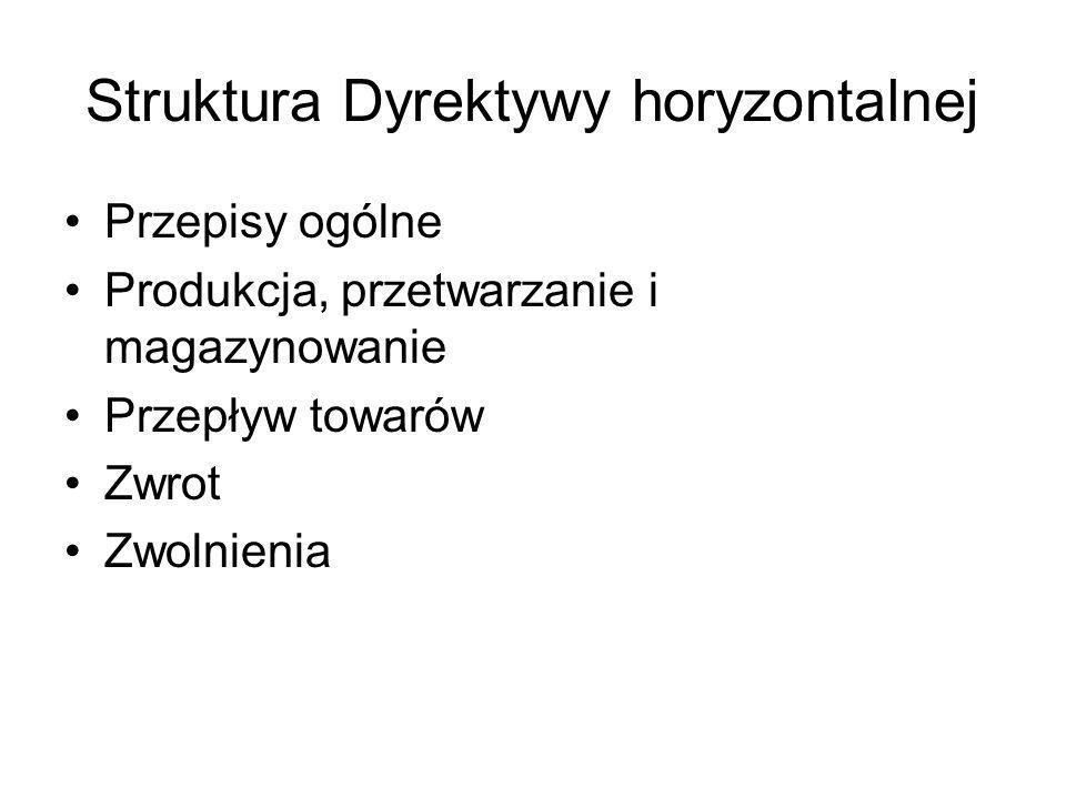 Podstawowe zasady Dyrektywa horyzontalna