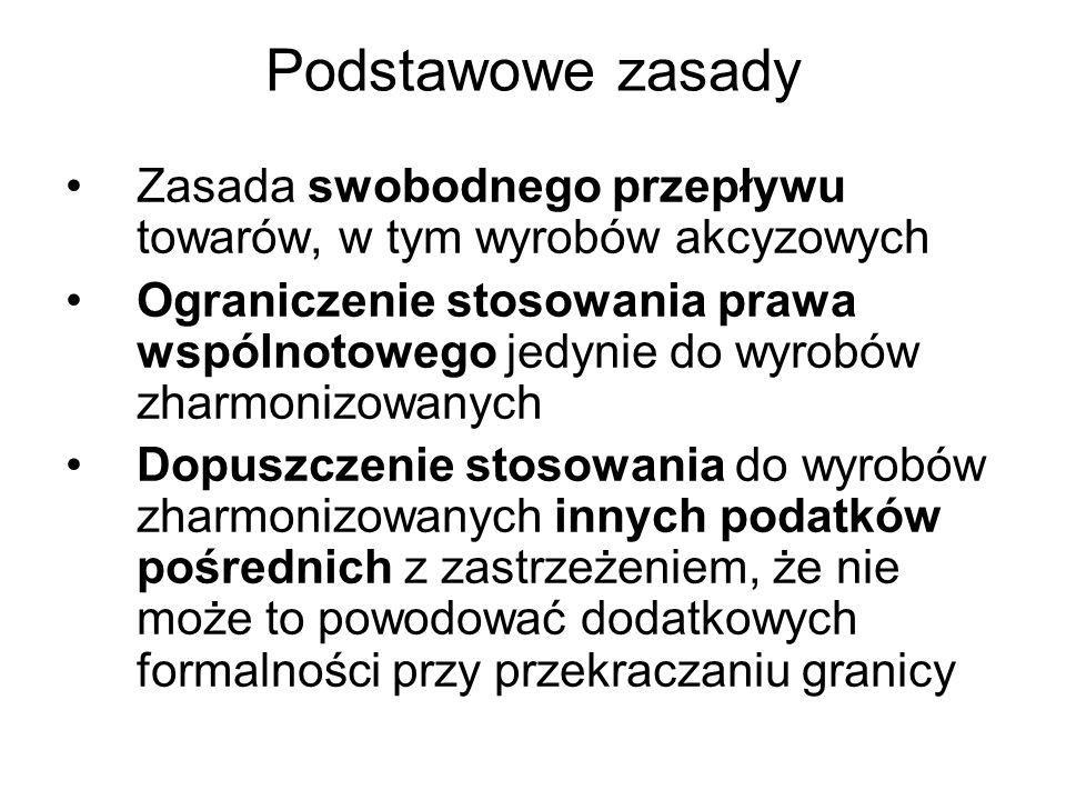 Osoby prywatne (art.