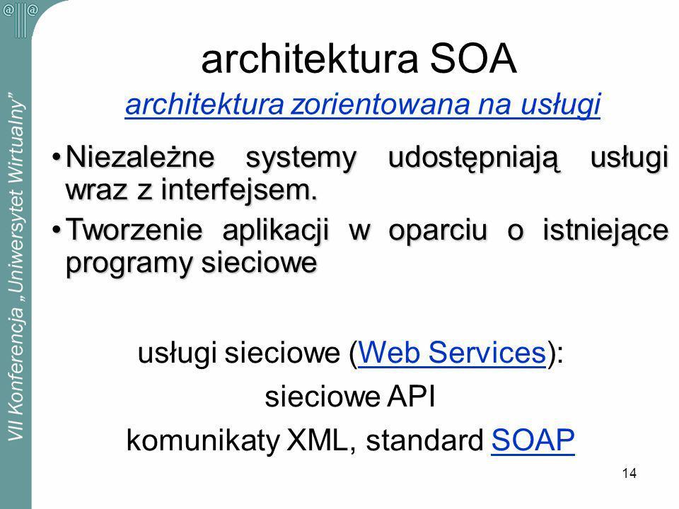 14 architektura SOA Niezależne systemy udostępniają usługi wraz z interfejsem.Niezależne systemy udostępniają usługi wraz z interfejsem.