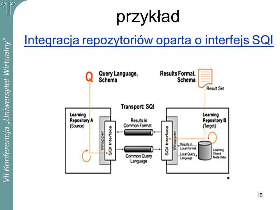 15 przykład Integracja repozytoriów oparta o interfejs SQI