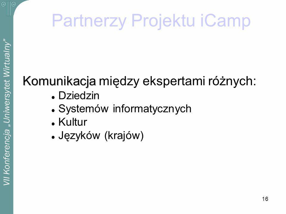 16 Partnerzy Projektu iCamp Komunikacja Komunikacja między ekspertami różnych: Dziedzin Systemów informatycznych Kultur Języków (krajów)