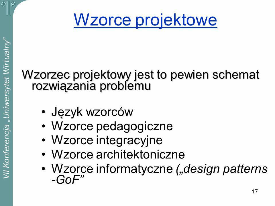 17 Wzorce projektowe Wzorzec projektowy jest to pewien schemat rozwiązania problemu Język wzorców Wzorce pedagogiczne Wzorce integracyjne Wzorce architektoniczne Wzorce informatyczne (design patterns -GoF