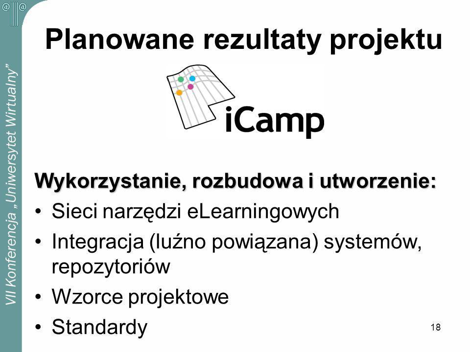 18 Planowane rezultaty projektu Wykorzystanie, rozbudowa i utworzenie: Sieci narzędzi eLearningowych Integracja (luźno powiązana) systemów, repozytoriów Wzorce projektowe Standardy