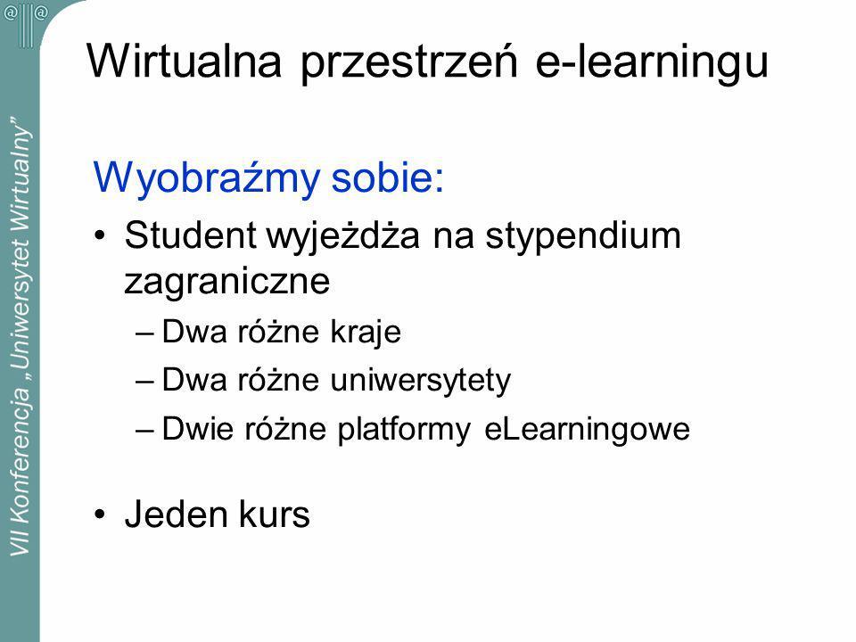 Wyobraźmy sobie: Student wyjeżdża na stypendium zagraniczne –Dwa różne kraje –Dwa różne uniwersytety –Dwie różne platformy eLearningowe Jeden kurs Wirtualna przestrzeń e-learningu