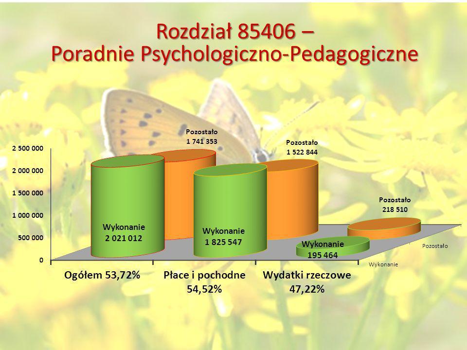 Rozdział 85406 – Poradnie Psychologiczno-Pedagogiczne