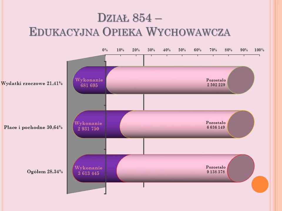 D ZIAŁ 854 – E DUKACYJNA O PIEKA W YCHOWAWCZA