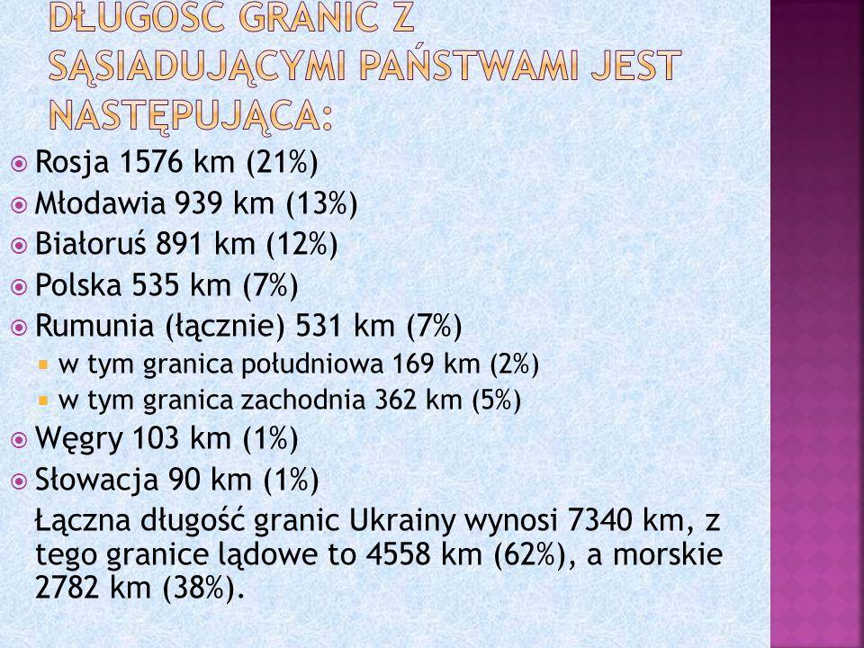 Rosja 1576 km (21%) Młodawia 939 km (13%) Białoruś 891 km (12%) Polska 535 km (7%) Rumunia (łącznie) 531 km (7%) w tym granica południowa 169 km (2%)