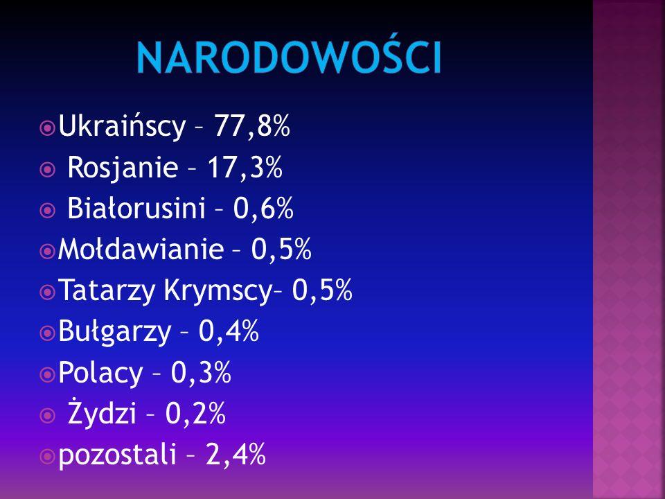 Ukraińscy – 77,8% Rosjanie – 17,3% Białorusini – 0,6% Mołdawianie – 0,5% Tatarzy Krymscy– 0,5% Bułgarzy – 0,4% Polacy – 0,3% Żydzi – 0,2% pozostali –