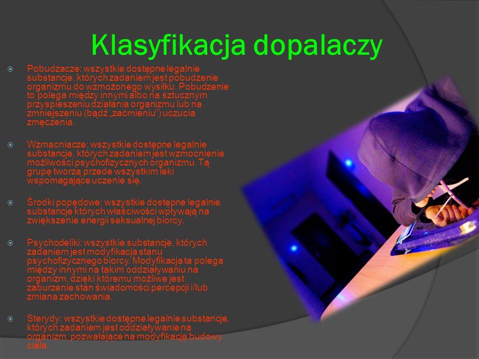 Klasyfikacja dopalaczy Pobudzacze: wszystkie dostępne legalnie substancje, których zadaniem jest pobudzenie organizmu do wzmożonego wysiłku.