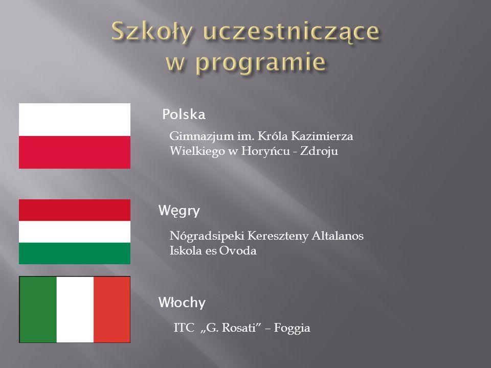 Polska W ę gry W ł ochy Gimnazjum im.