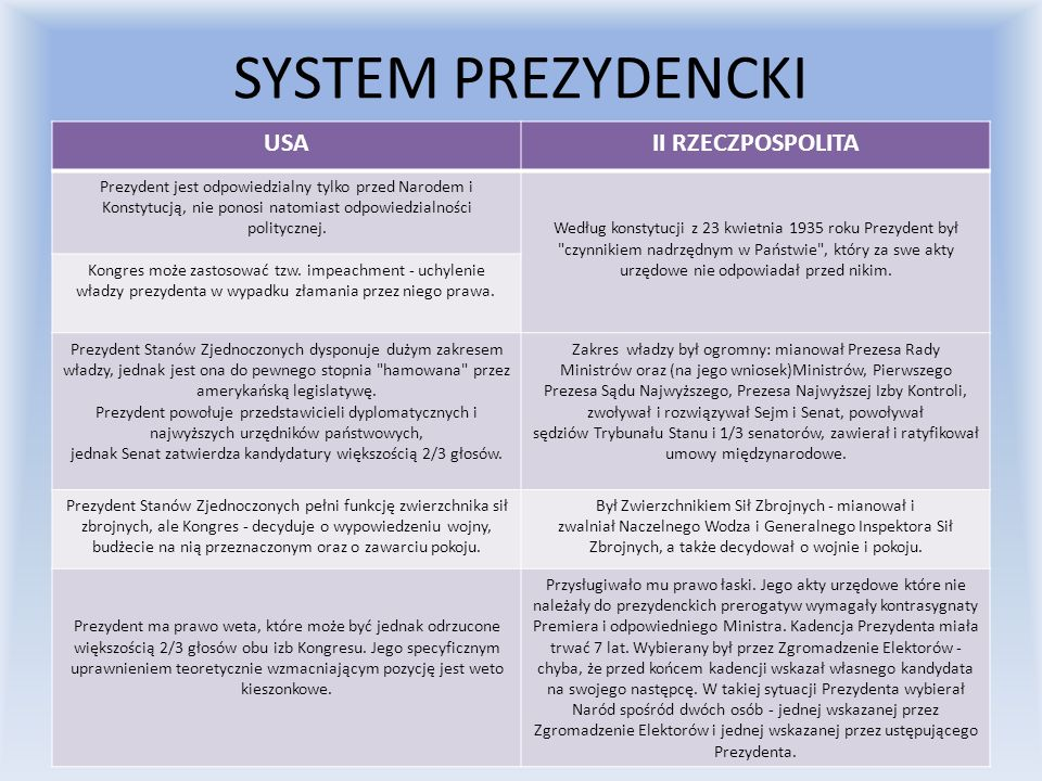 System semiprezydencki (inaczej system półprezydencki lub parlamentarno- prezydencki) władza wykonawcza jest dualistyczna (prezydent i rząd), prezydent jest powoływany w wyborach powszechnych, prezydent ma występować jako arbiter polityczny w państwie; funkcja nierealizowalna, gdyż sam jest de facto szefem władzy wykonawczej, prezydent jest nieodpowiedzialny politycznie kontrasygnata (podpis) premiera lub ministra posiada prerogatywy (możliwość wydawania własnych aktów wyłączonych spod kontrasygnaty rządu), prezydent ma szerokie kompetencje (Francja – stan wyjątkowy, bron nuklearna, możliwość rozwiązania parlamentu – we Francji po zasięgnięciu opinii premiera i przewodniczących izb oraz nie prędzej niż rok po wyborach)), ale we Francji brak prawa veta wobec ustaw (za to prawo wniesienia o ponowne rozpatrzenie projektu), w Rosji – veto zawieszające; rząd powołuje prezydent; nie ma obowiązku uzyskania votum zaufania; możliwość zawieszania aktów rządu (Francja – tylko odmowa podpisania, wtedy rząd może zwrócić się do parlamentu o regulacje ustawową; Rosja – ze względu na niezgodnośc z konstytucją), możliwość bezpośredniego odwołania się do narodu poprzez referendum, drugim organem władzy wykonawczej jest rząd, który sprawuje bieżącą administrację krajem, niepołączalność członkostwa z mandatem poselskim; odpowiedzialność polityczna rządu jednocześnie przed parlamentem i prezydentem, rząd jest powoływany przez prezydenta, ale może otrzymać votum nieufności parlamentu; może to grozić zablokowaniem się obu władz, ale tak się nie dzieje; od 1997 r.