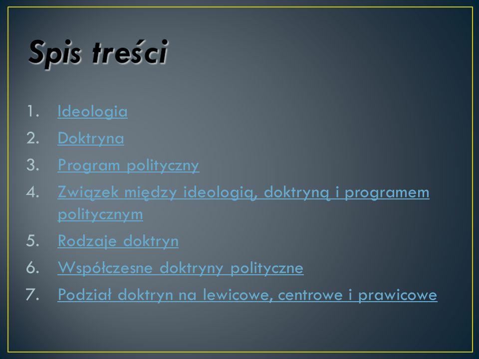 1.IdeologiaIdeologia 2.DoktrynaDoktryna 3.Program politycznyProgram polityczny 4.Związek między ideologią, doktryną i programem politycznymZwiązek mię