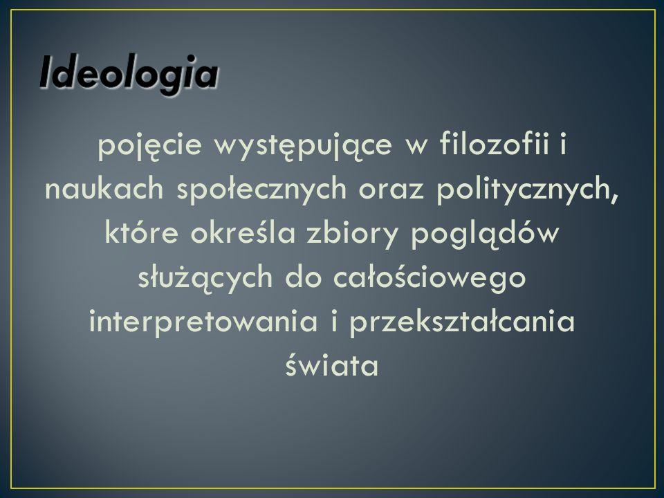 pojęcie występujące w filozofii i naukach społecznych oraz politycznych, które określa zbiory poglądów służących do całościowego interpretowania i prz