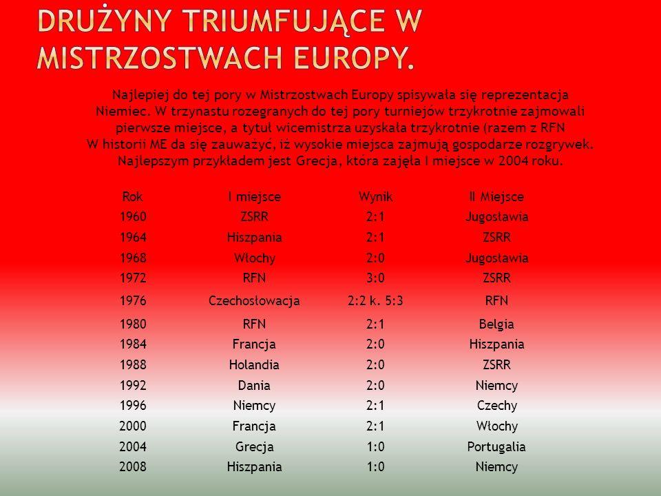 Najlepiej do tej pory w Mistrzostwach Europy spisywała się reprezentacja Niemiec. W trzynastu rozegranych do tej pory turniejów trzykrotnie zajmowali