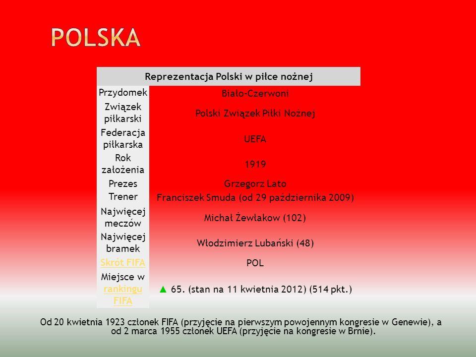 Reprezentacja Polski w piłce nożnej Przydomek Biało-Czerwoni Związek piłkarski Polski Związek Piłki Nożnej Federacja piłkarska UEFA Rok założenia 1919