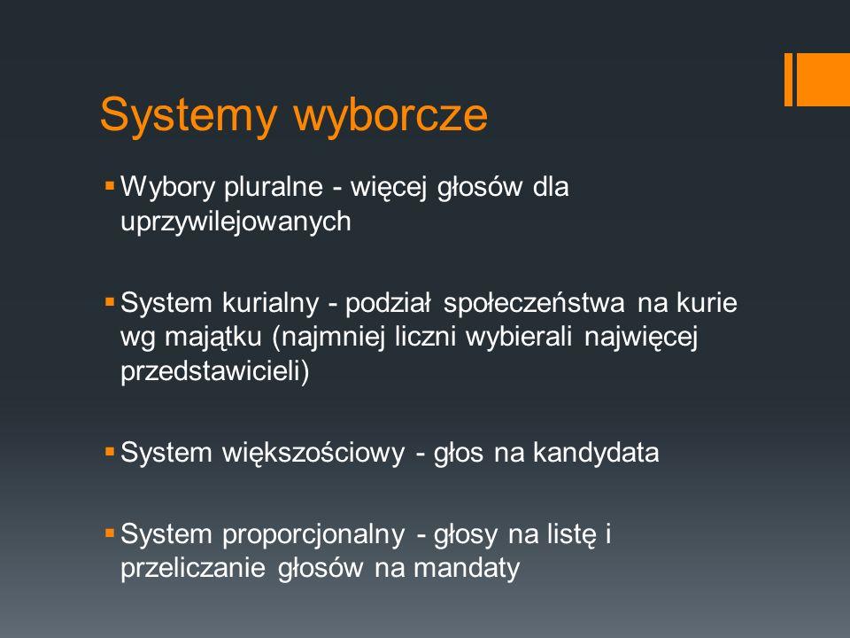 Systemy wyborcze Wybory pluralne - więcej głosów dla uprzywilejowanych System kurialny - podział społeczeństwa na kurie wg majątku (najmniej liczni wy