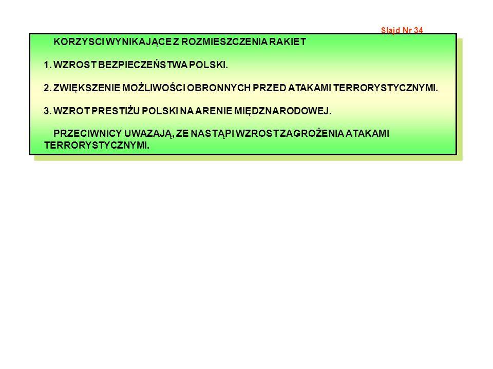 KORZYSCI WYNIKAJĄCE Z ROZMIESZCZENIA RAKIET 1.WZROST BEZPIECZEŃSTWA POLSKI. 2.ZWIĘKSZENIE MOŻLIWOŚCI OBRONNYCH PRZED ATAKAMI TERRORYSTYCZNYMI. 3.WZROT