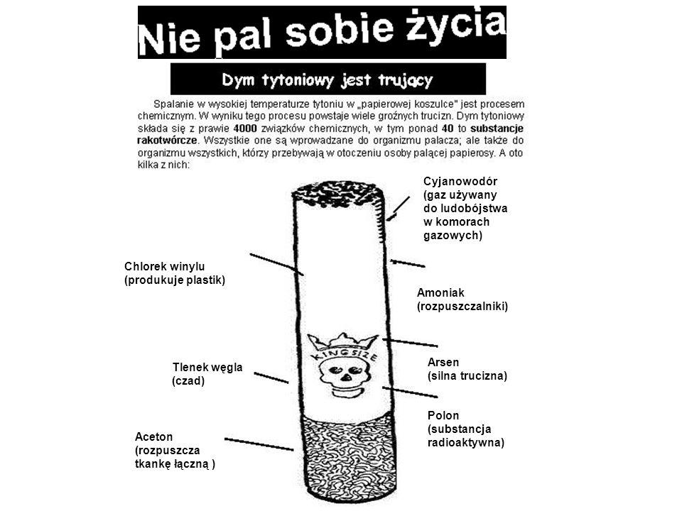 Chlorek winylu (produkuje plastik) Tlenek węgla (czad) Aceton (rozpuszcza tkankę łączną ) Cyjanowodór (gaz używany do ludobójstwa w komorach gazowych)