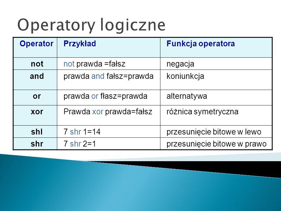 Operatory logiczne OperatorPrzykładFunkcja operatora notnot prawda =fałsznegacja andprawda and fałsz=prawdakoniunkcja orprawda or fłasz=prawdaalternat