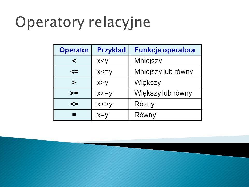Przykład zastosowania instrukcji case : program kalkulator; uses CRT; var a,b:real; i:char; begin clrscr; writeln( K A L K U L A T O R ); writeln( Podaj pierwsza liczbe i wcisnij ENTER ); readln(a); writeln( Podaj druga liczbe i wcisnij ENTER ); readln(b); writeln( Wybierz znak dzialania ); writeln( +, -, *, / ); readln(i);