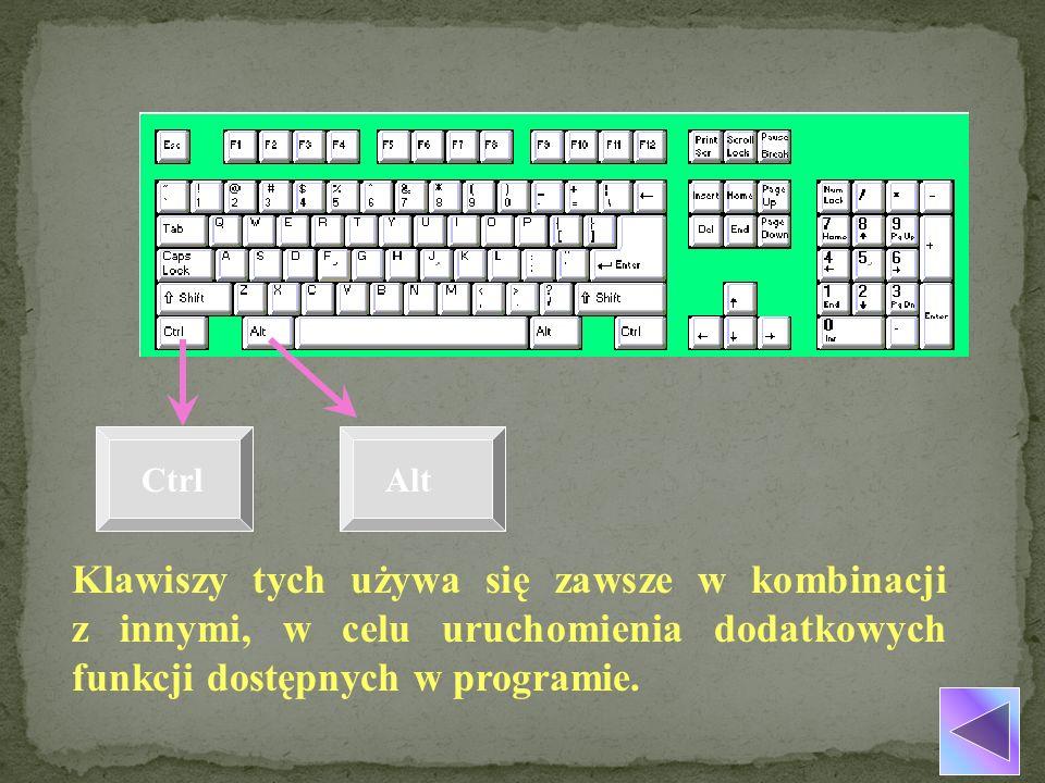 Ta grupa klawiszy przypomina swoim układem klawiaturę kalkulatora.
