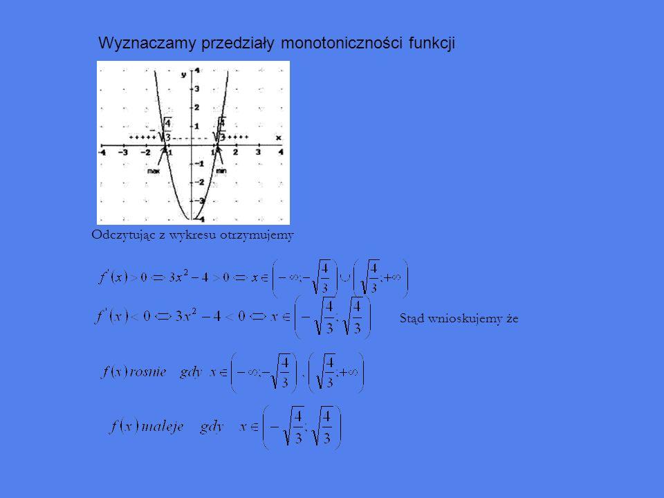 Wyznaczamy przedziały monotoniczności funkcji Odczytując z wykresu otrzymujemy Stąd wnioskujemy że