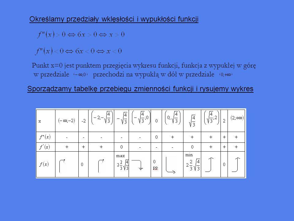 Punkt x=0 jest punktem przegięcia wykresu funkcji, funkcja z wypukłej w górę w przedziale przechodzi na wypukłą w dół w przedziale Określamy przedziały wklęsłości i wypukłości funkcji Sporządzamy tabelkę przebiegu zmienności funkcji i rysujemy wykres