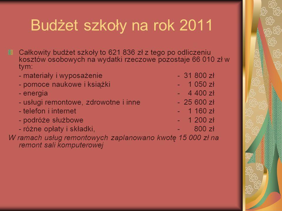 Budżet szkoły na rok 2011 Całkowity budżet szkoły to 621 836 zł z tego po odliczeniu kosztów osobowych na wydatki rzeczowe pozostaje 66 010 zł w tym: