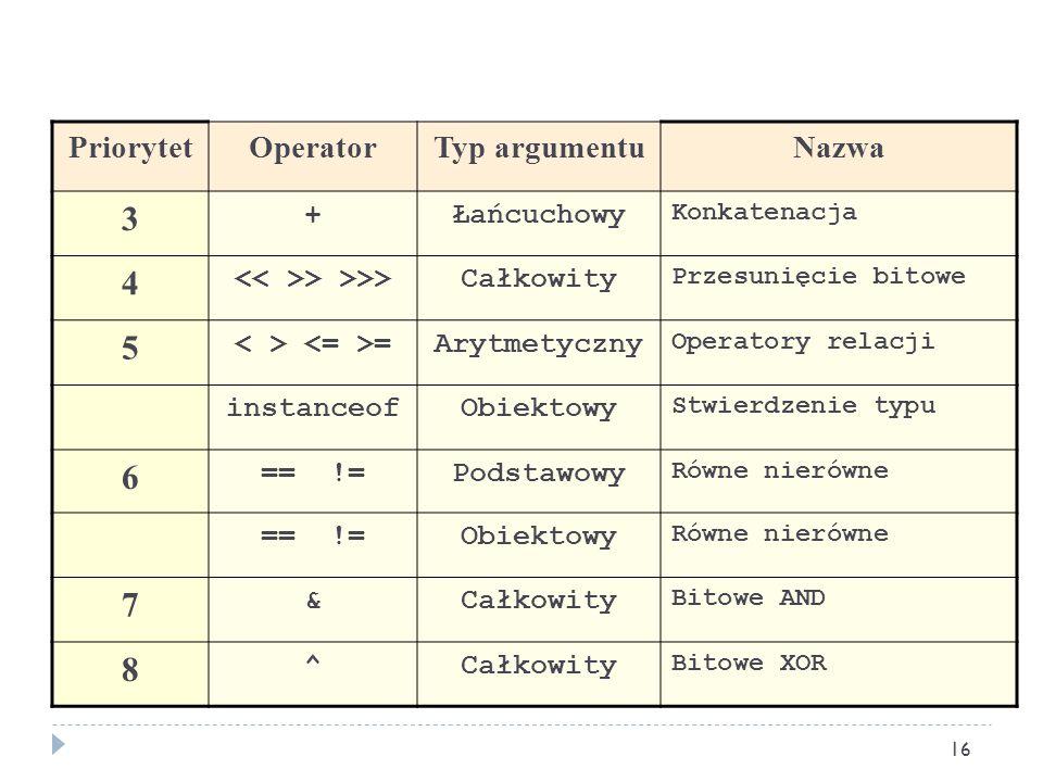 16 PriorytetOperatorTyp argumentuNazwa 3 +Łańcuchowy Konkatenacja 4 > >>>Całkowity Przesunięcie bitowe 5 =Arytmetyczny Operatory relacji instanceofObi