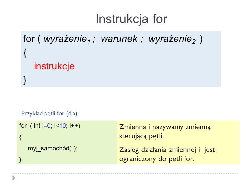 for ( wyrażenie 1 ; warunek ; wyrażenie 2 ) { instrukcje } Przykład pętli for (dla) for ( int i=0; i<10; i++) { myj_samochód( ); } Zmienną i nazywamy