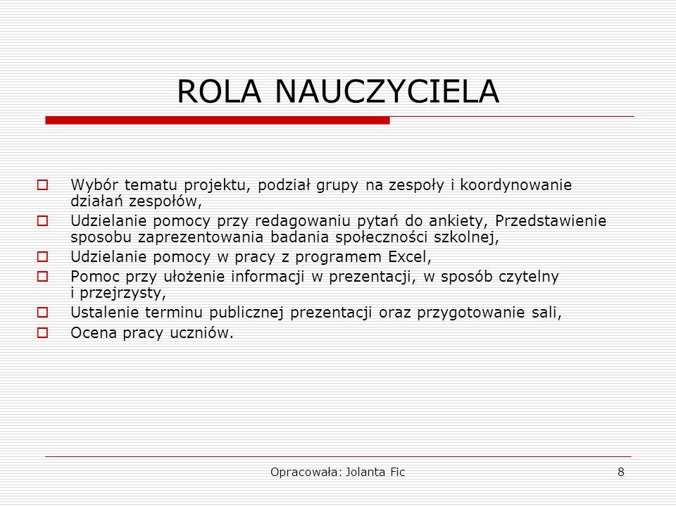 Opracowała: Jolanta Fic8 ROLA NAUCZYCIELA Wybór tematu projektu, podział grupy na zespoły i koordynowanie działań zespołów, Udzielanie pomocy przy red